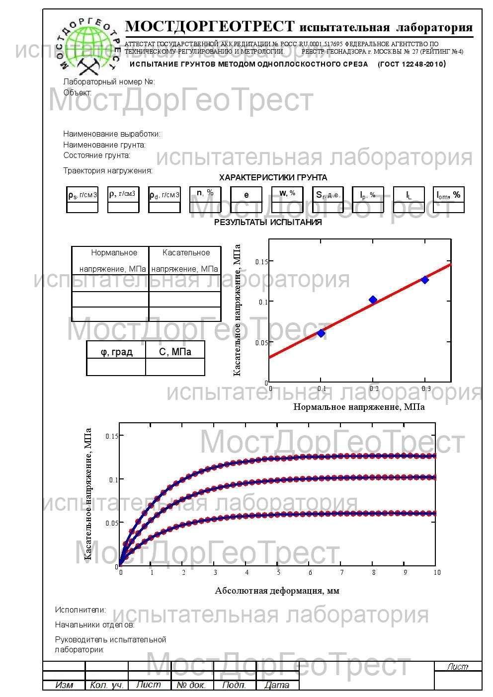 Протокол испытания грунтов методом одноплоскостного среза (ГОСТ 12248-2010)