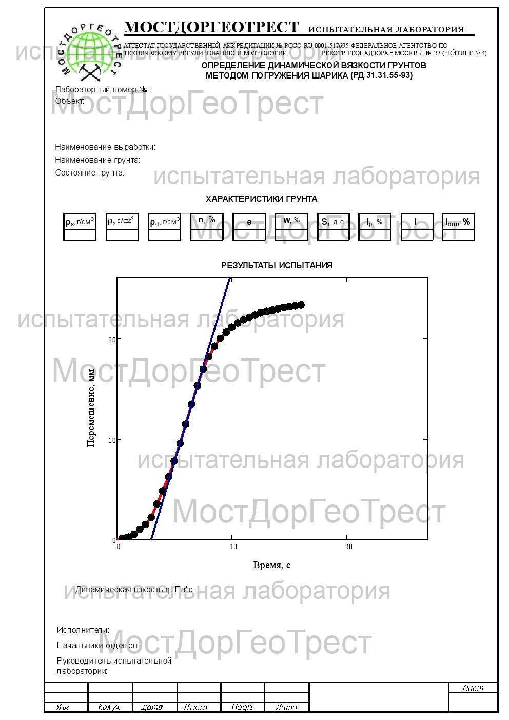Протокол определения динамической вязкости грунтов методом погружения шарика (ГОСТ 12248-2010)