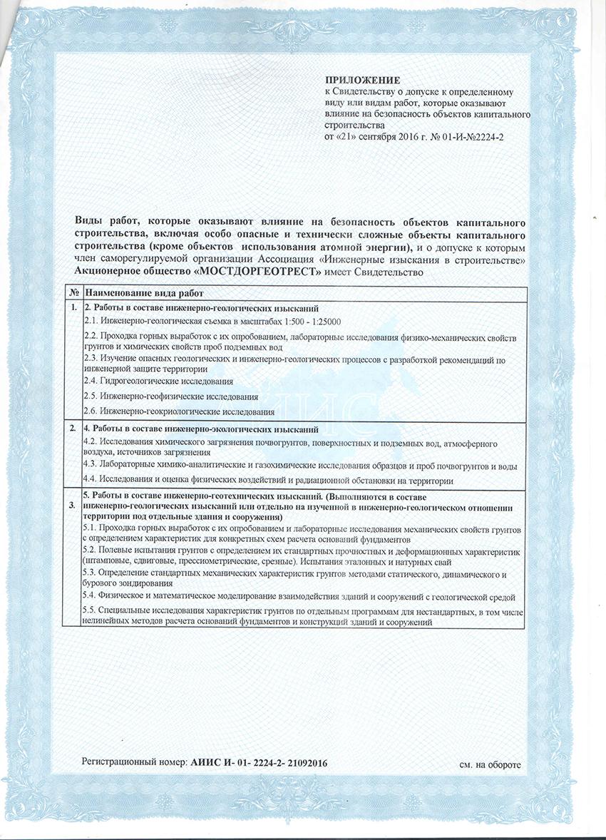 Допуск СРО Некоммерческое партнерство Центральное объединение организаций по инженерным изысканиям для строительства Центризыскания