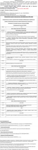 Программа курса 28 июня МостДорГеотрест